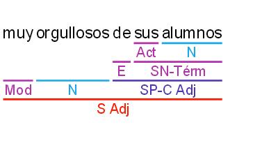 Solución 11